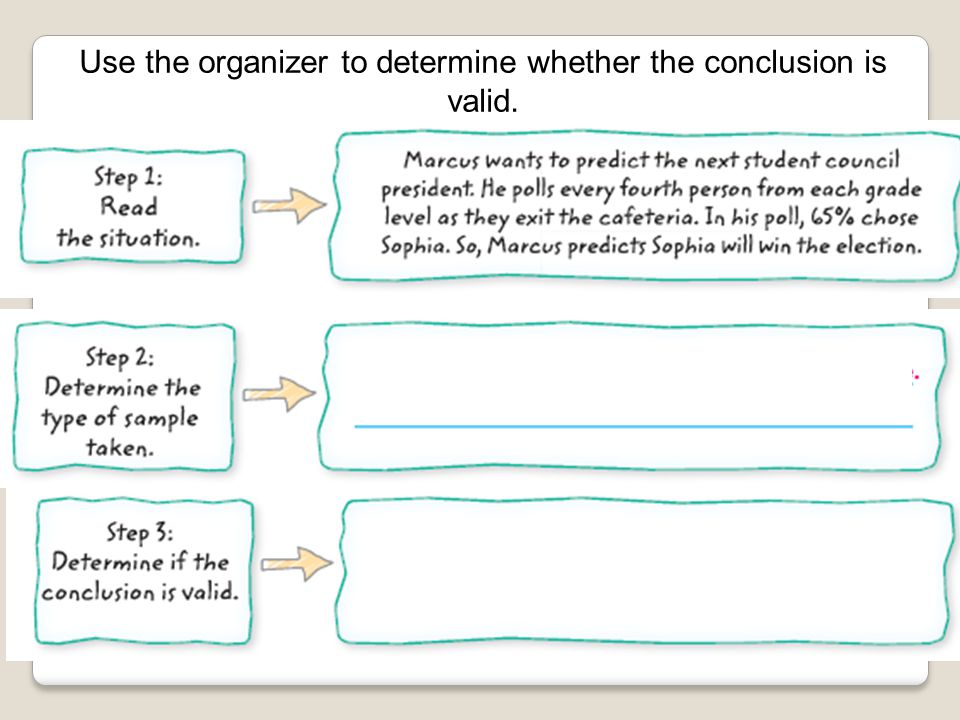 Use the organizer to determine whether the conclusion is valid.