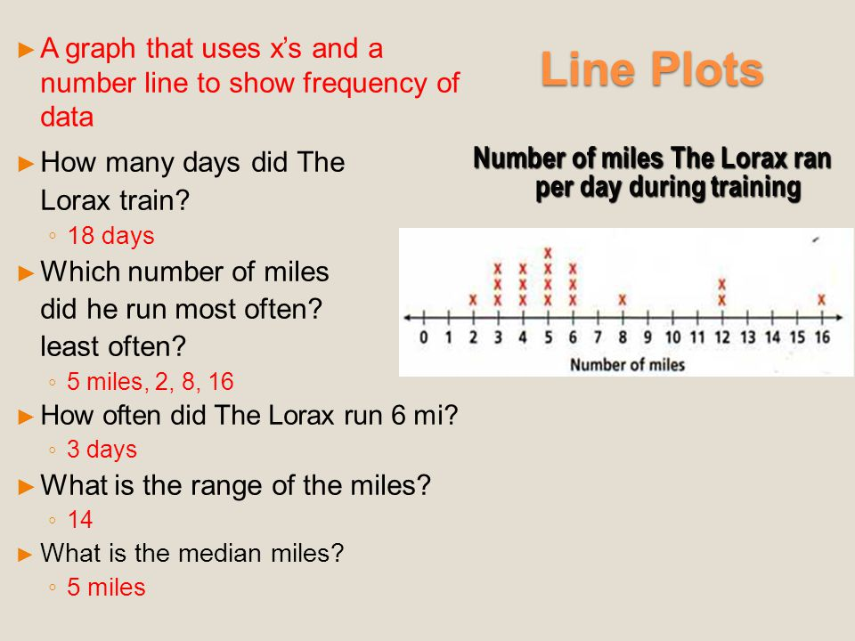 Number of miles The Lorax ran per day during training