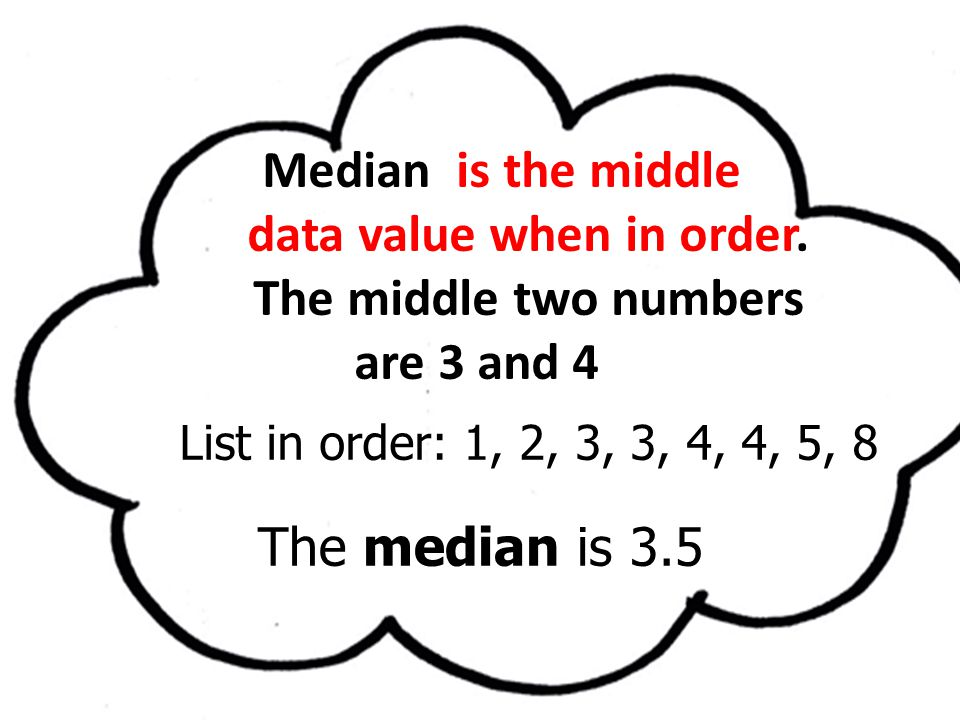 data value when in order.