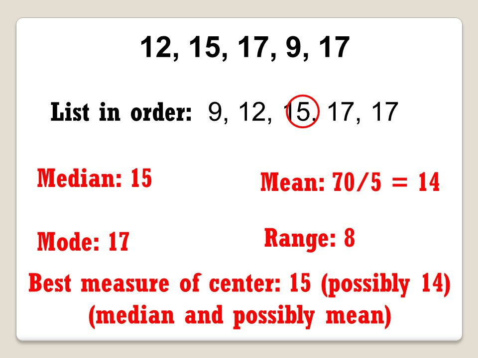 Best measure of center: 15 (possibly 14) (median and possibly mean)