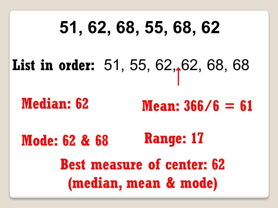 Best measure of center: 62