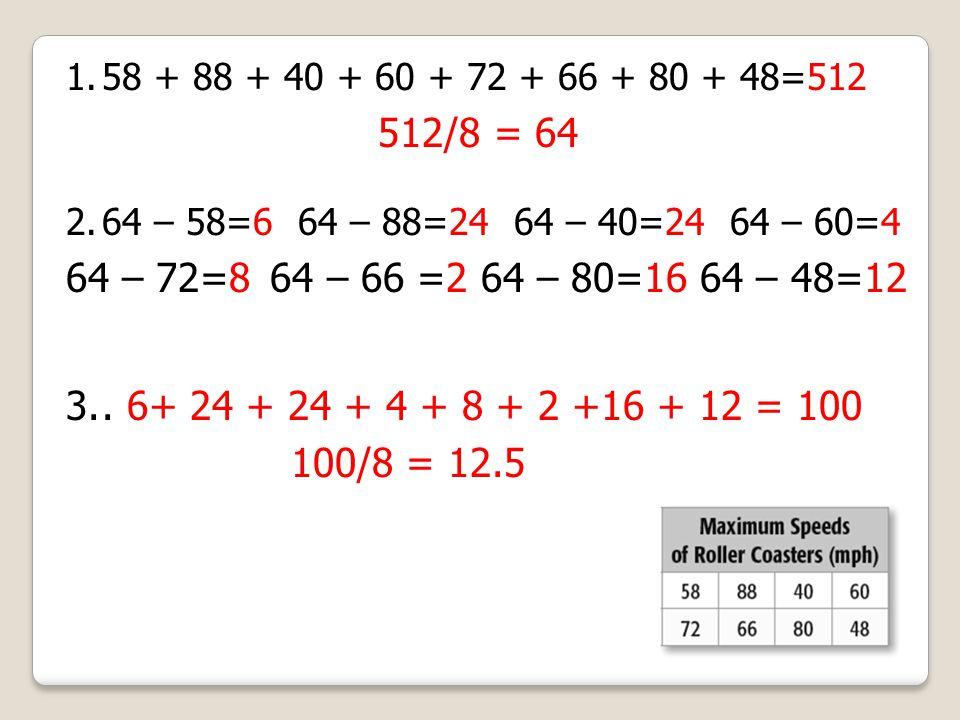58 + 88 + 40 + 60 + 72 + 66 + 80 + 48=512 512/8 = 64. 64 – 58=6 64 – 88=24 64 – 40=24 64 – 60=4.