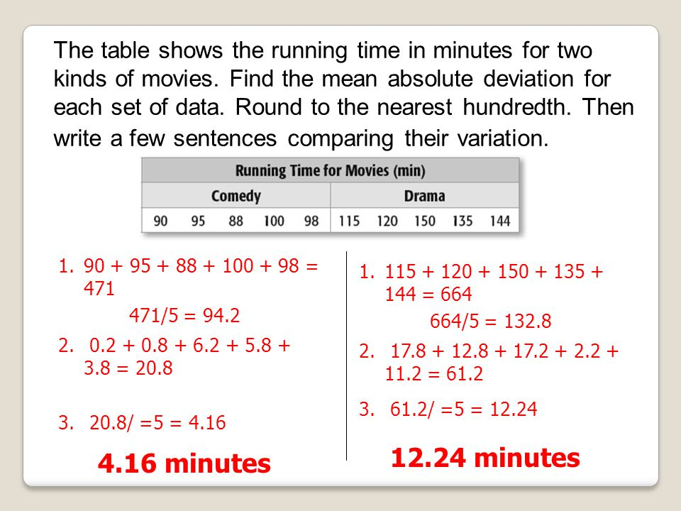 The table shows the running time in minutes for two kinds of movies