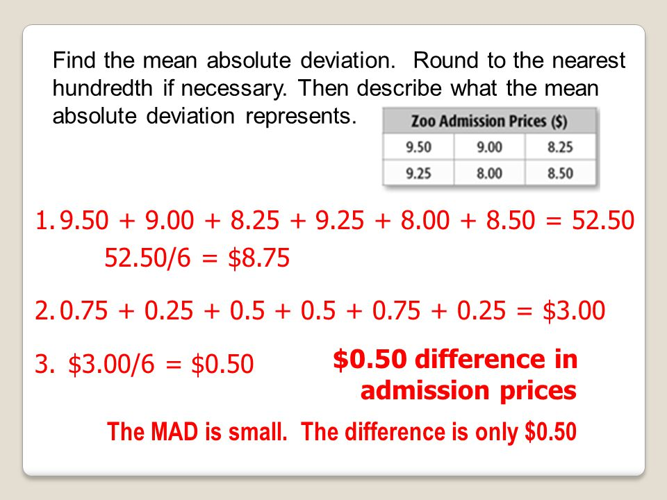 $0.50 difference in admission prices