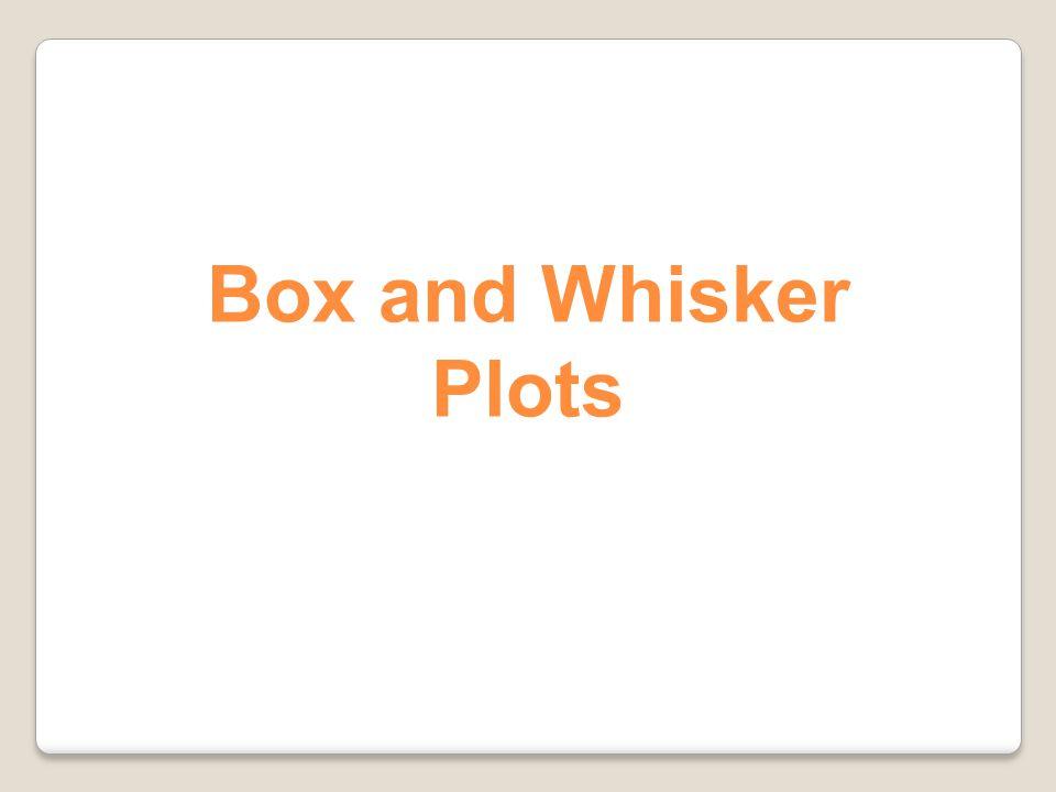Box and Whisker Plots 99