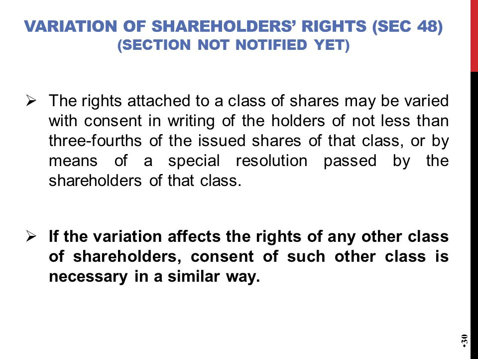 Variation of Shareholders' Rights (Sec 48) (Section not notified yet)
