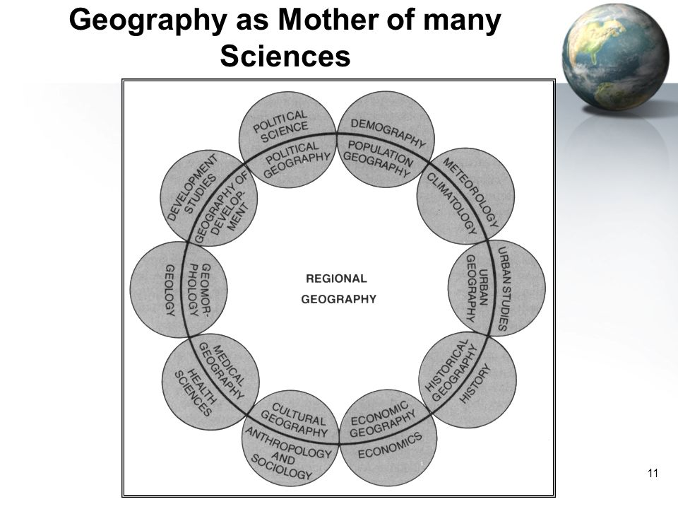 Geography as Mother of many Sciences