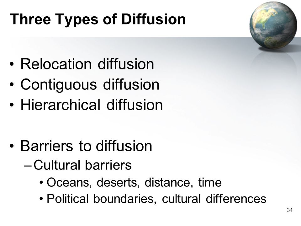 Three Types of Diffusion
