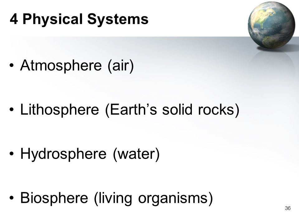 Lithosphere (Earth's solid rocks) Hydrosphere (water)