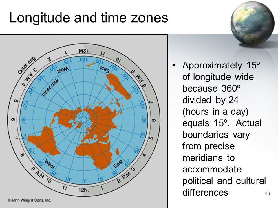 Longitude and time zones