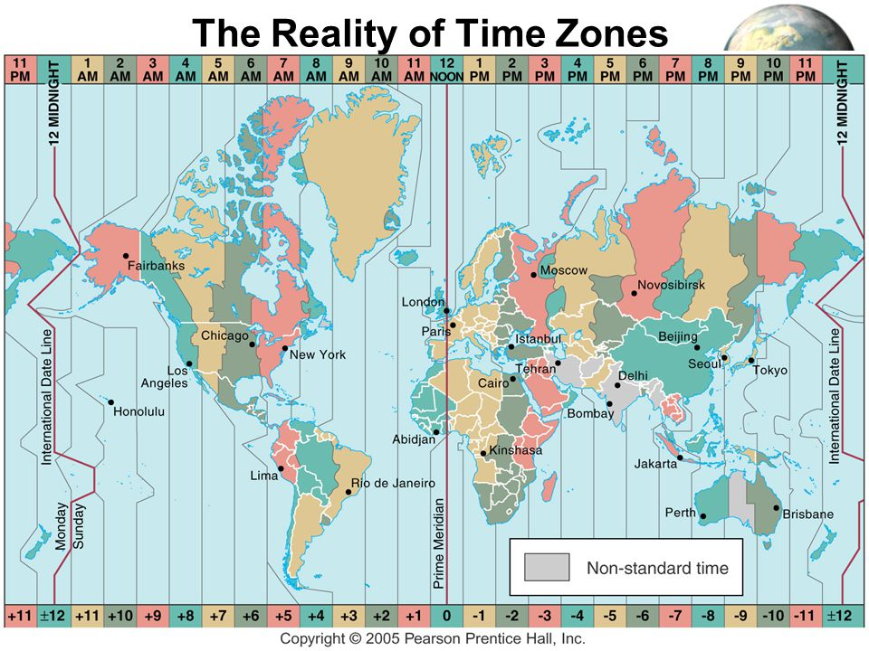 The Reality of Time Zones