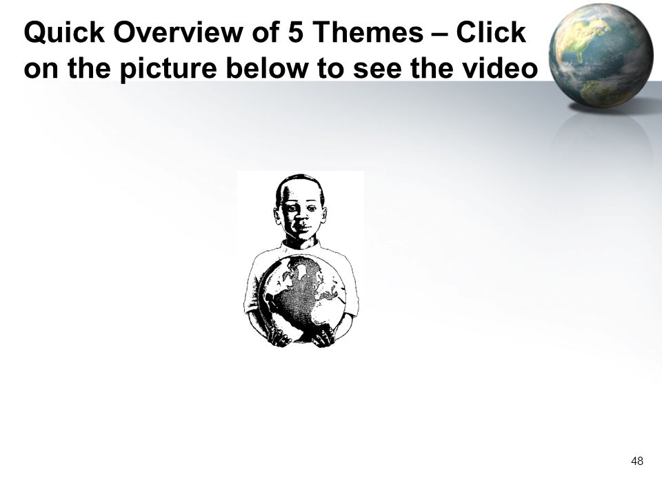 Quick Overview of 5 Themes – Click on the picture below to see the video