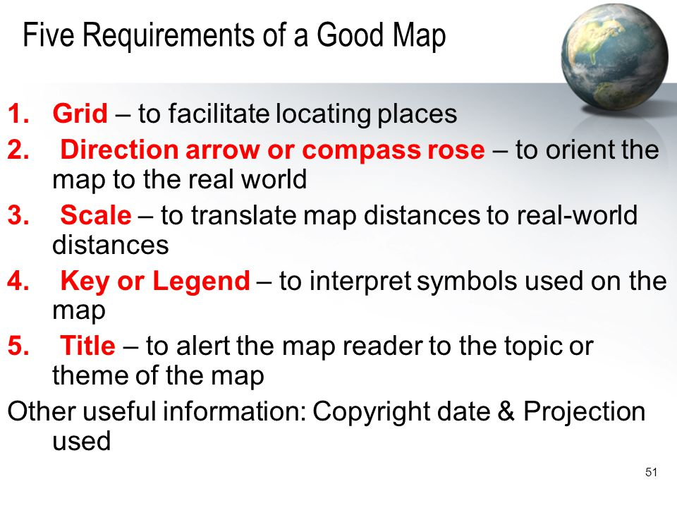 Five Requirements of a Good Map