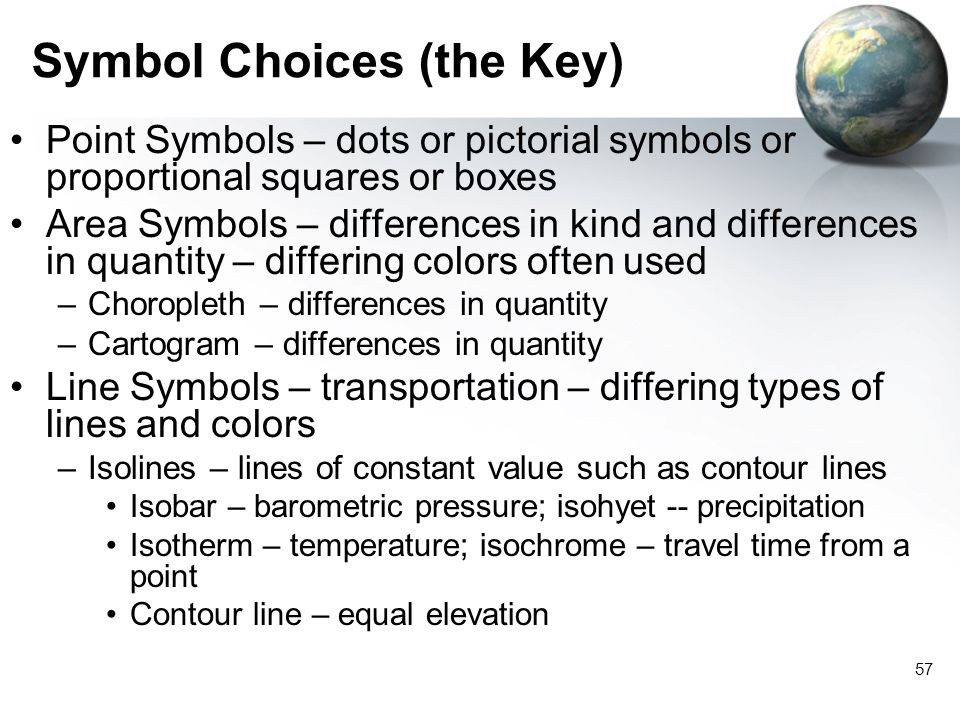 Symbol Choices (the Key)