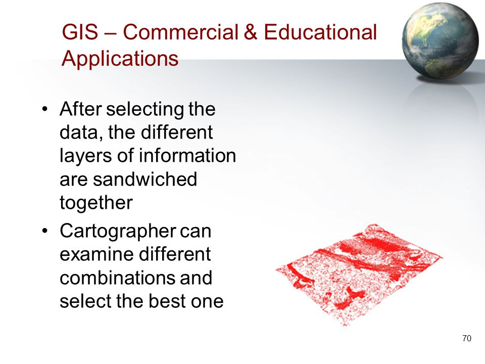 GIS – Commercial & Educational Applications