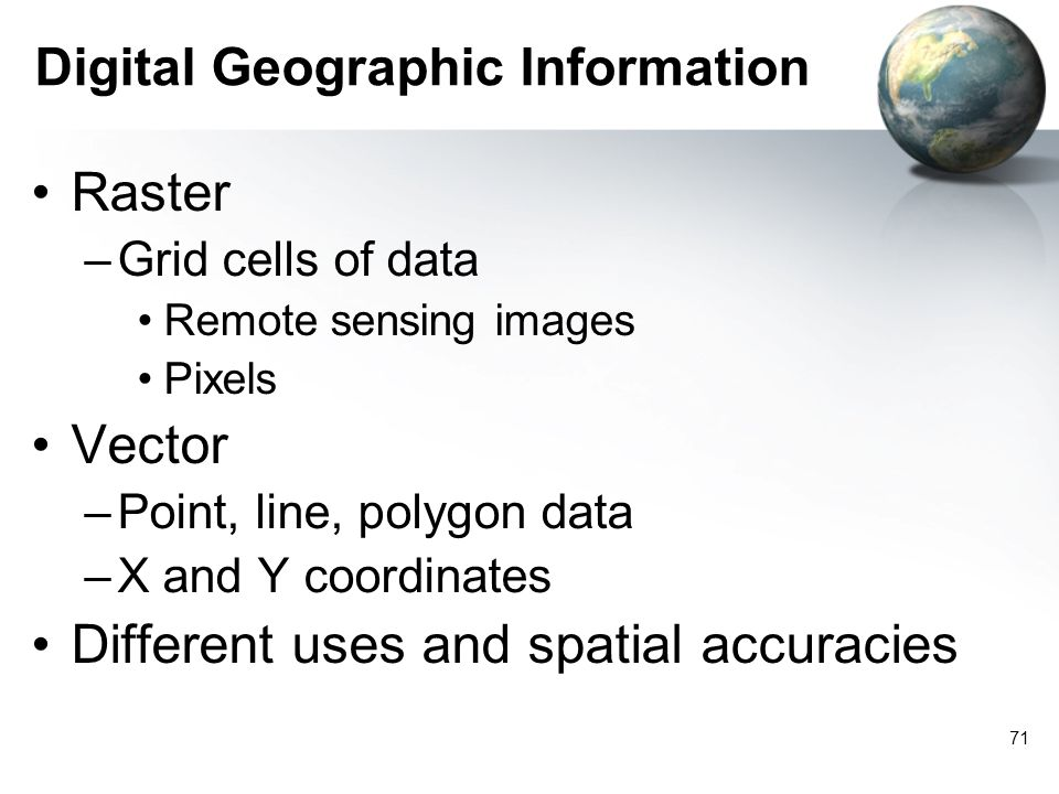 Digital Geographic Information