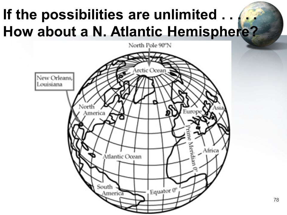 If the possibilities are unlimited . . . . . How about a N. Atlantic Hemisphere