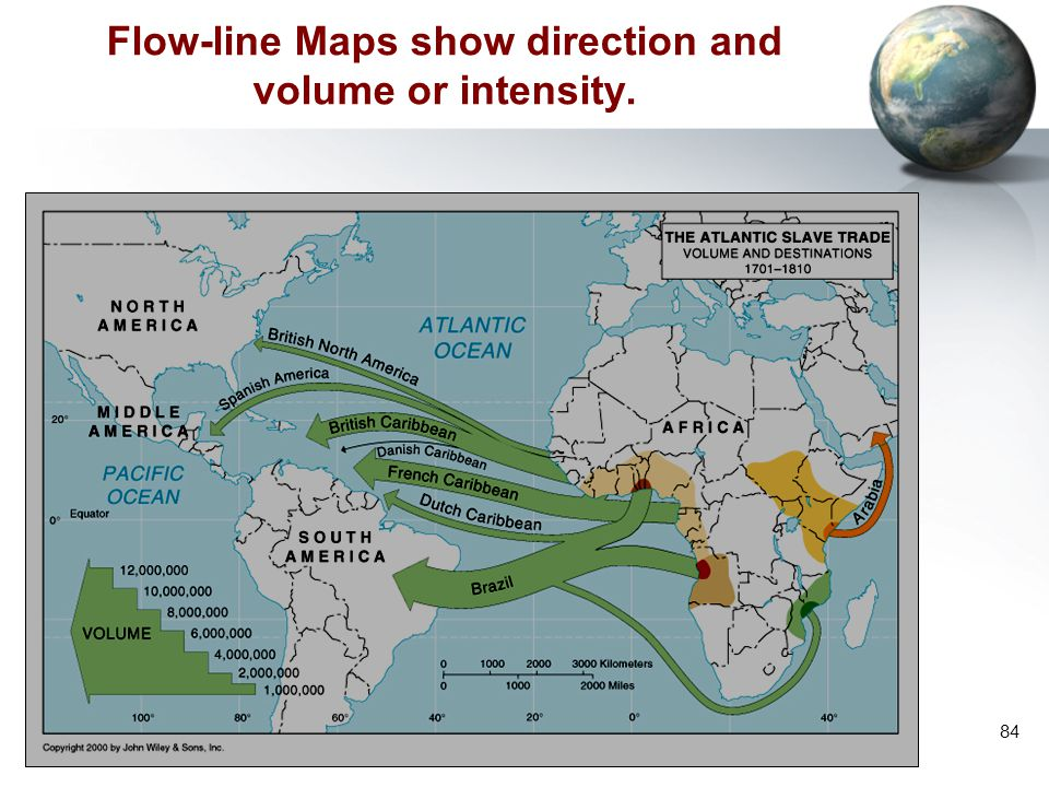 Flow-line Maps show direction and volume or intensity.
