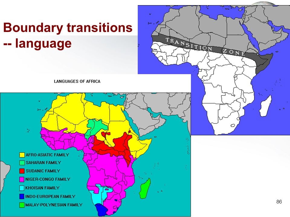 Boundary transitions -- language