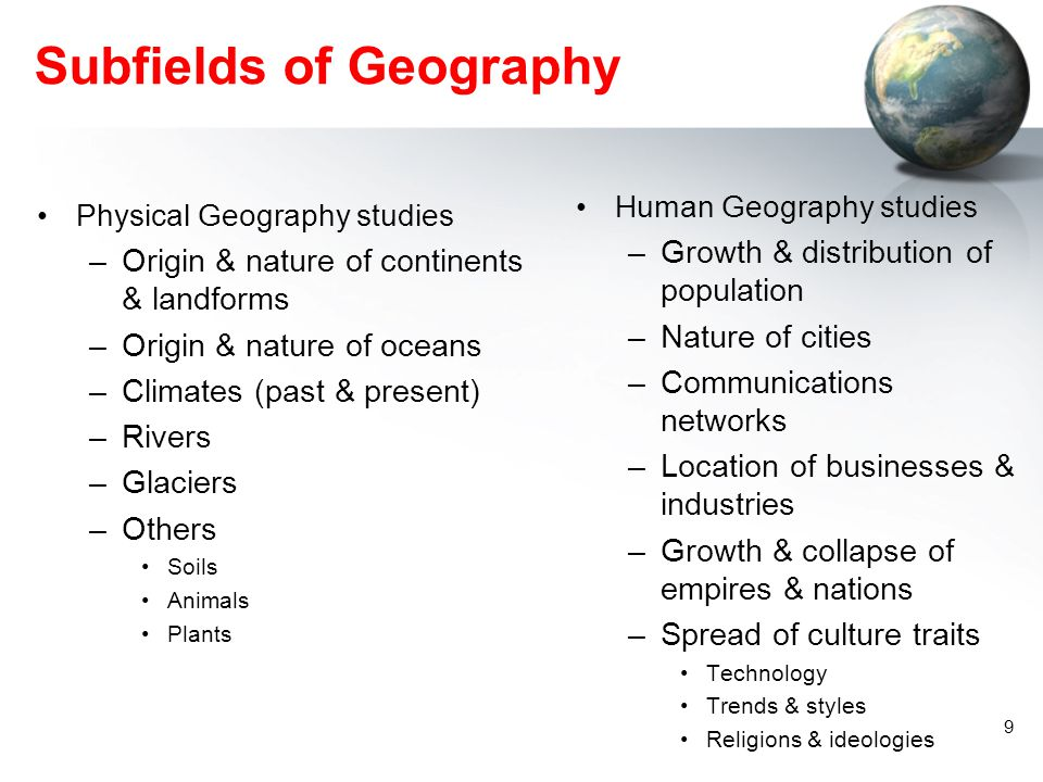 Subfields of Geography