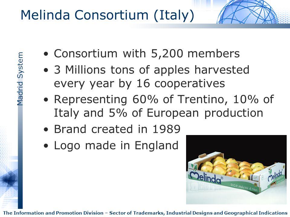 Melinda Consortium (Italy)