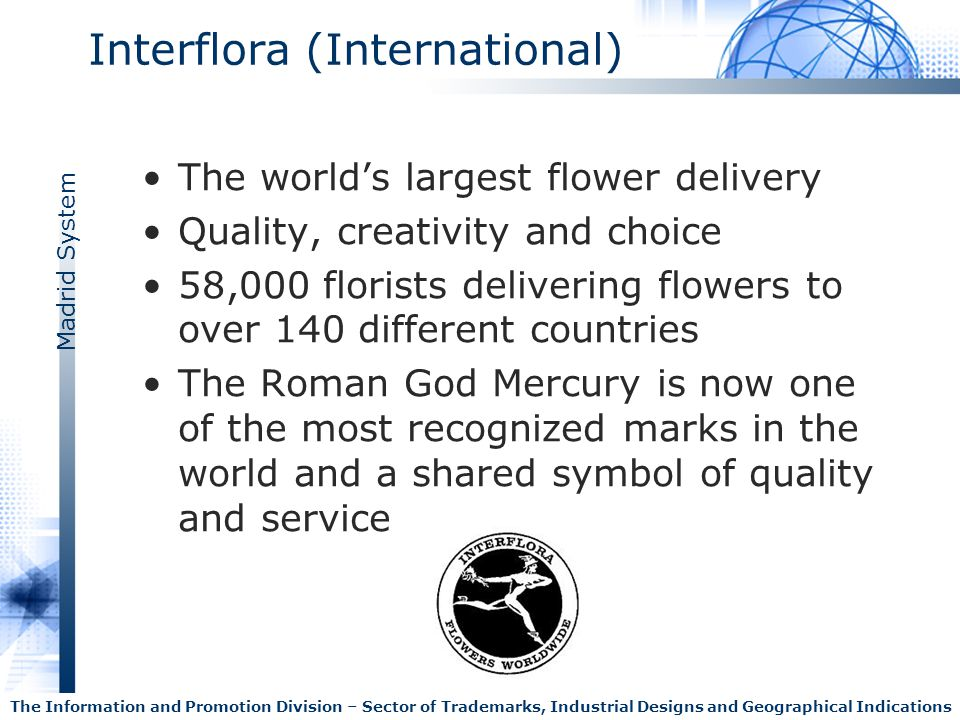 Interflora (International)