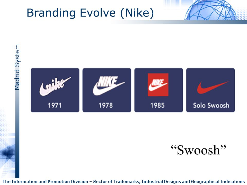 Branding Evolve (Nike)