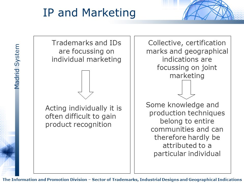 Trademarks and IDs are focussing on individual marketing
