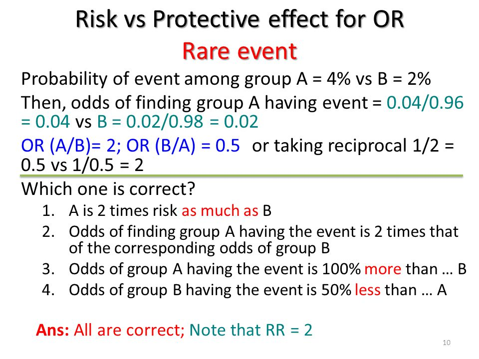 Risk vs Protective effect for OR Rare event