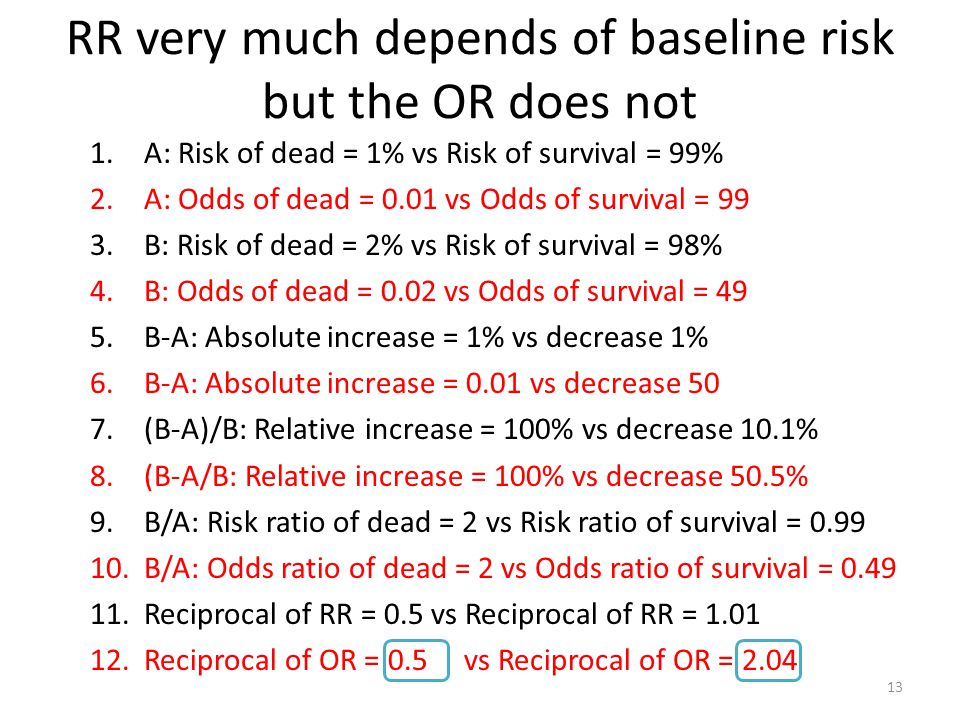 RR very much depends of baseline risk but the OR does not