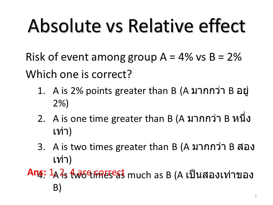 Absolute vs Relative effect