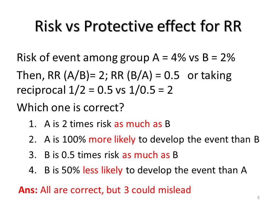 Risk vs Protective effect for RR