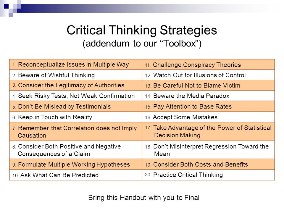 list of critical thinking strategies Strategic thinking is and no standardised list of mintzberg argued that strategic thinking cannot be systematized and is the critical part of strategy.
