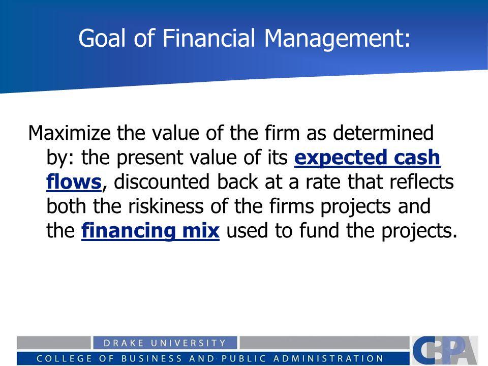Goal of Financial Management: