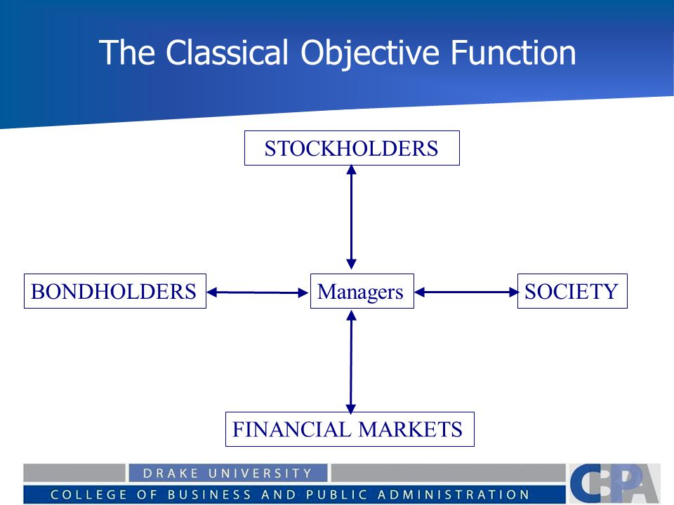 The Classical Objective Function