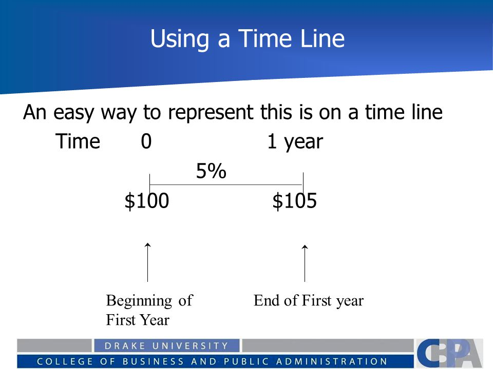 Using a Time Line An easy way to represent this is on a time line