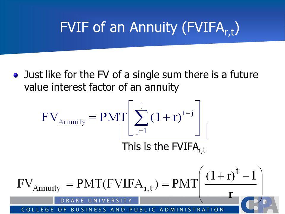 FVIF of an Annuity (FVIFAr,t)