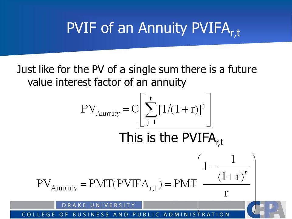 PVIF of an Annuity PVIFAr,t