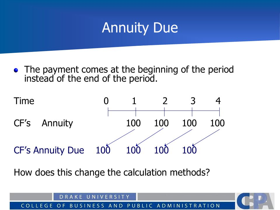 Annuity Due The payment comes at the beginning of the period instead of the end of the period. Time 0 1 2 3 4.