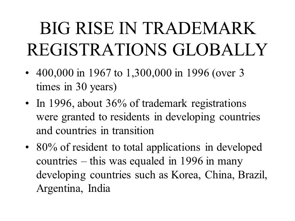 BIG RISE IN TRADEMARK REGISTRATIONS GLOBALLY