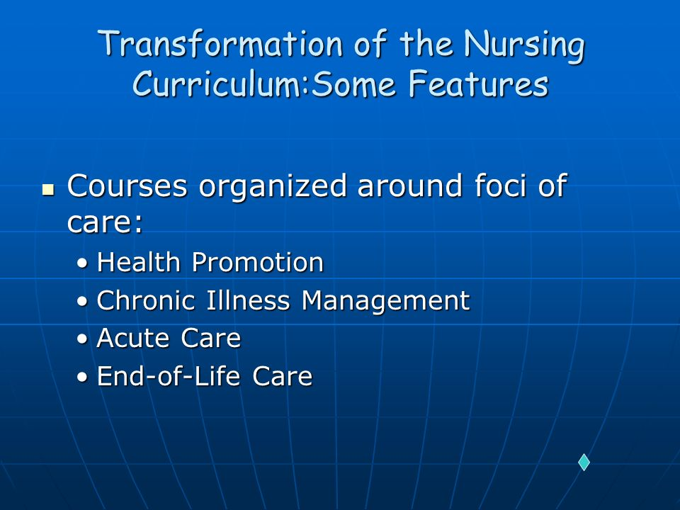 Transformation of the Nursing Curriculum:Some Features