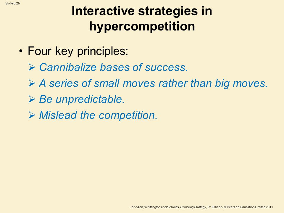 Interactive strategies in hypercompetition
