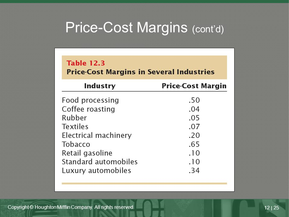 Price-Cost Margins (cont'd)