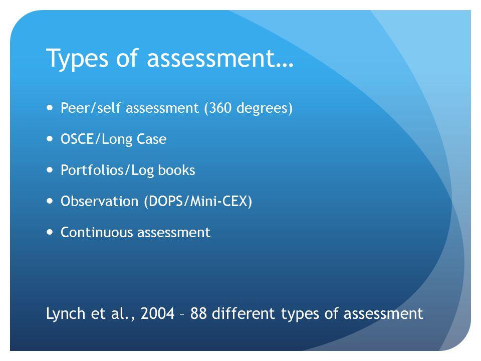 Types of assessment… Peer/self assessment (360 degrees) OSCE/Long Case. Portfolios/Log books. Observation (DOPS/Mini-CEX)