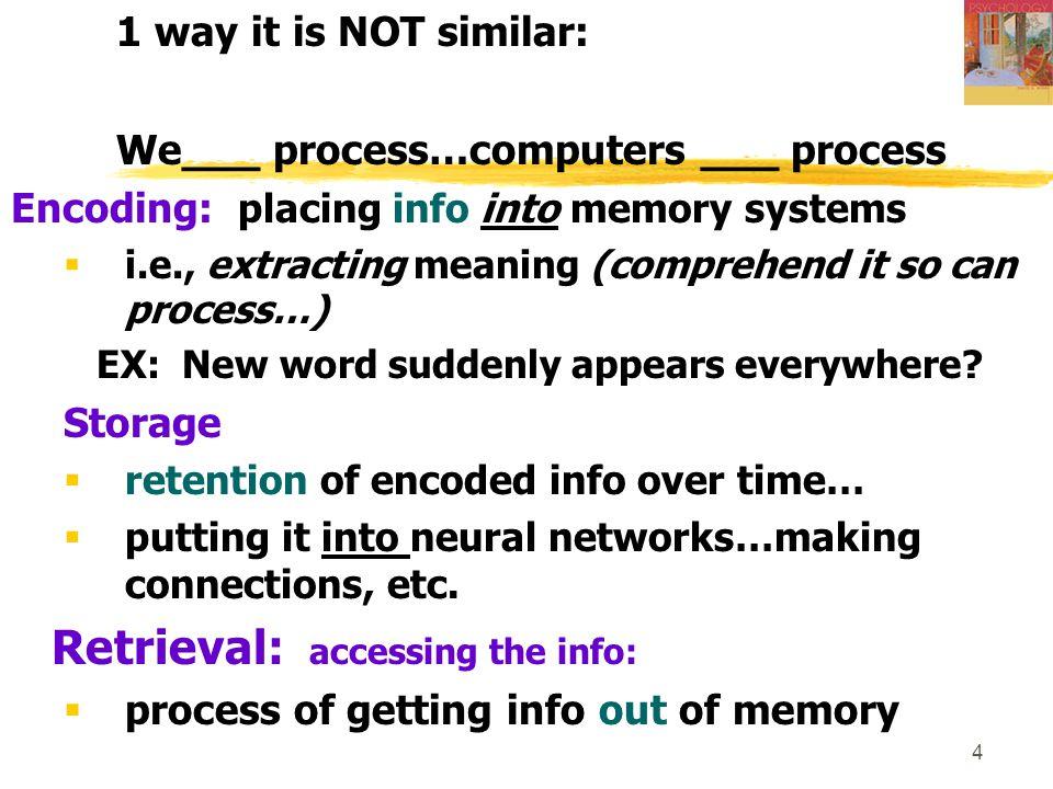 Retrieval: accessing the info: