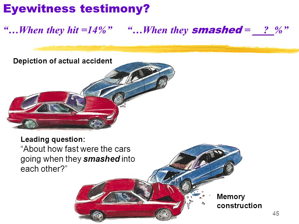 Eyewitness testimony. …When they hit =14% …When they smashed = __
