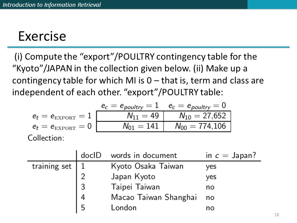Exercise (i) Compute the export /POULTRY contingency table for the