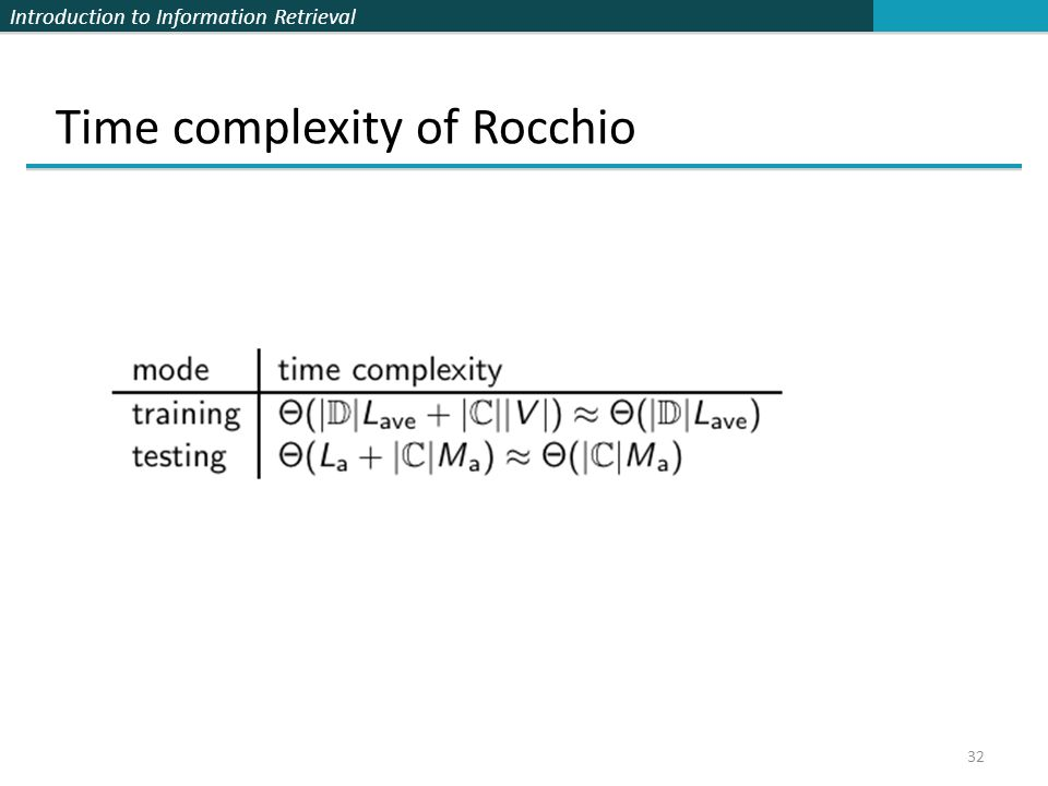 Time complexity of Rocchio