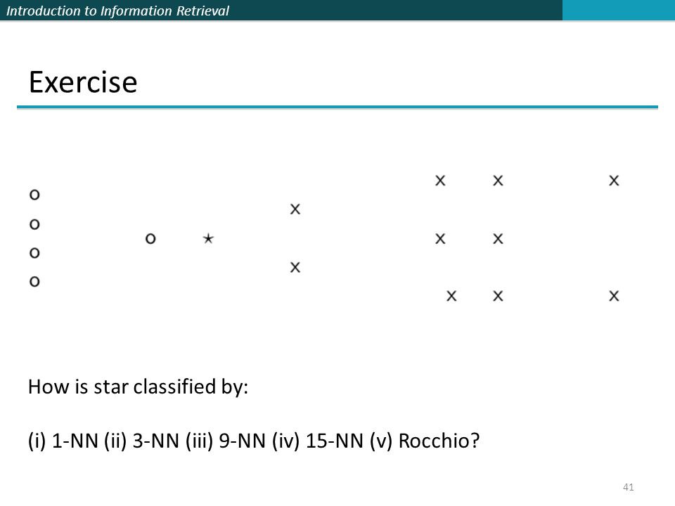 Exercise How is star classified by: