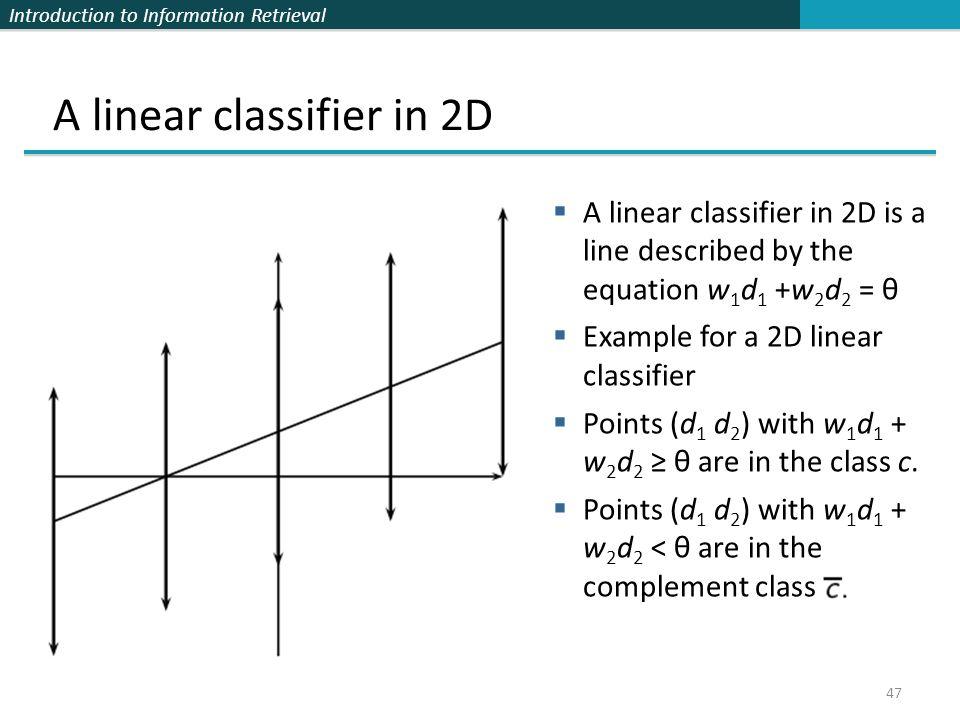 A linear classifier in 2D